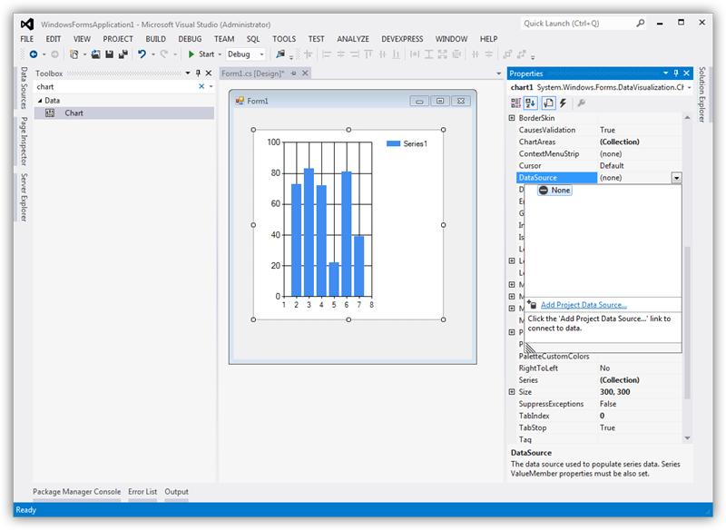 Databind Charts to Salesforce Data