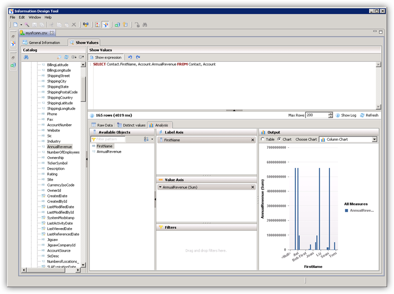 Create an SAP BusinessObjects Universe on the CData JDBC Driver for