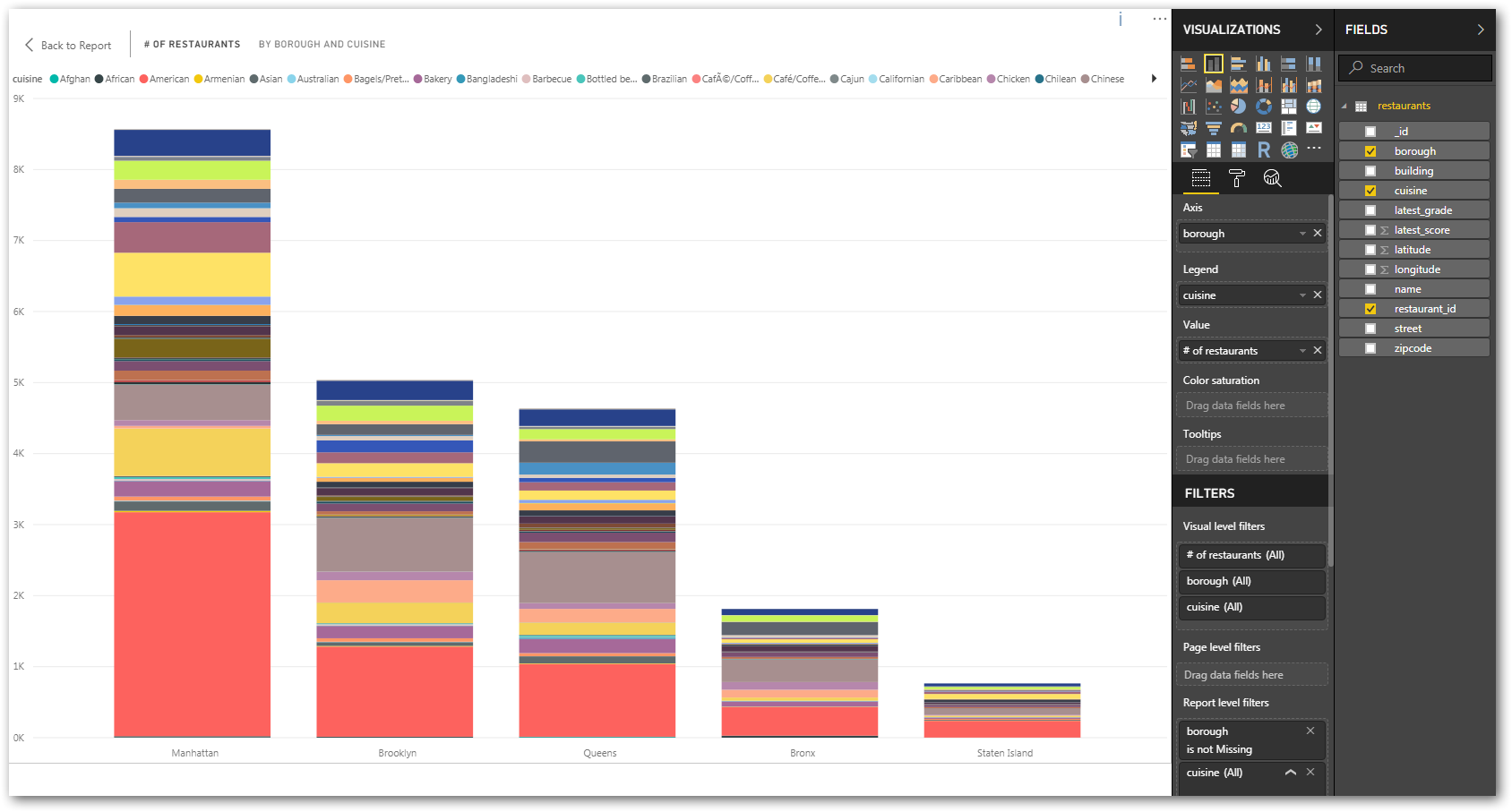 Real-Time Analytics on MongoDB Data in Power BI - DZone Big Data