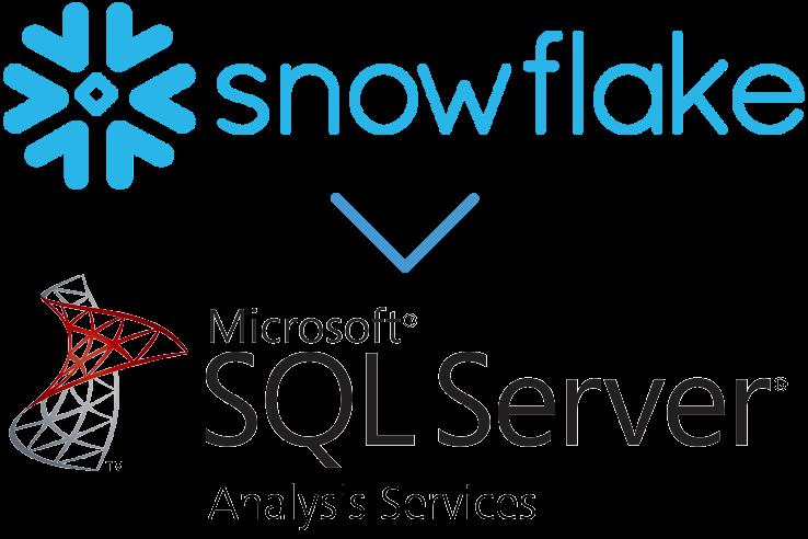 Enterprise-Grade Analytics on Snowflake using SQL Server Analysis