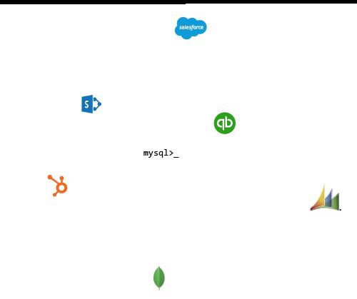 Cloud Data Hub | iPaaS Platform