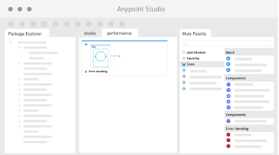Xero MuleSoft Anypoint Connector