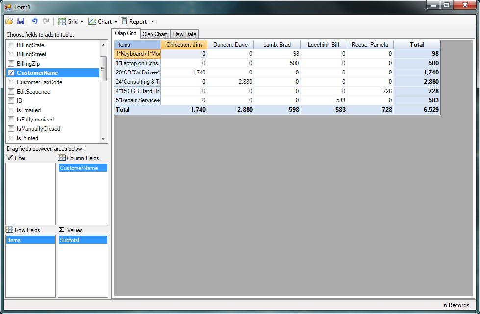 Data Integration - Thursday, April 26, 2012 Entries