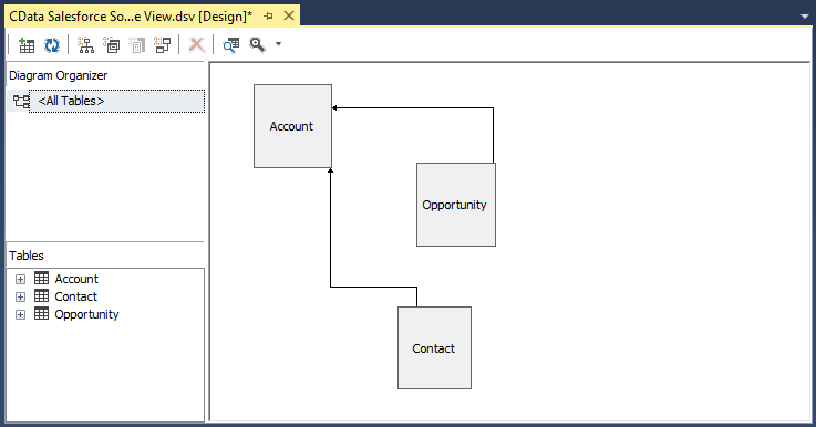 Build an OLAP Cube in SSAS from Snowflake Data