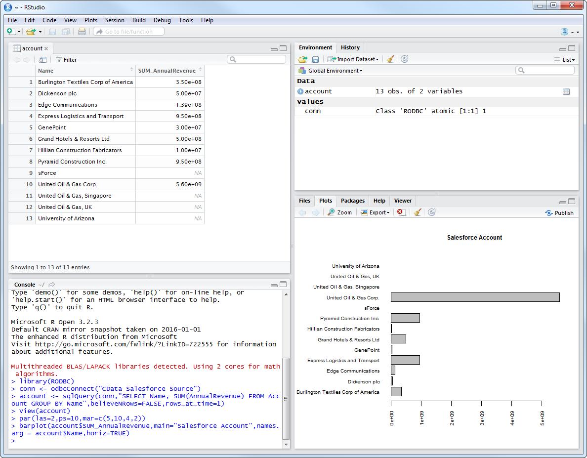 Analyze OFX Data in R