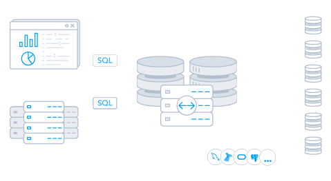 CData SQL Gateway - Secure Remote Access to Data