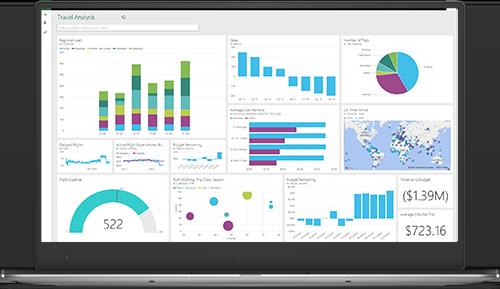 CData Software - Seamless BI Integration
