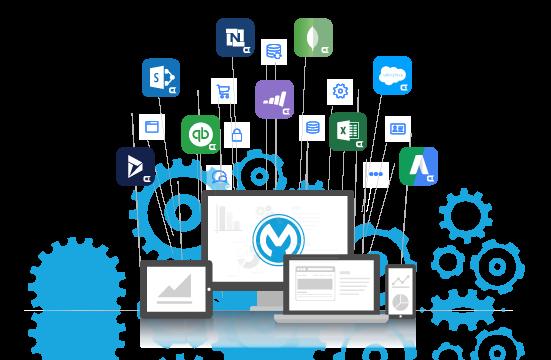 MuleSoft Connectors | CData Software